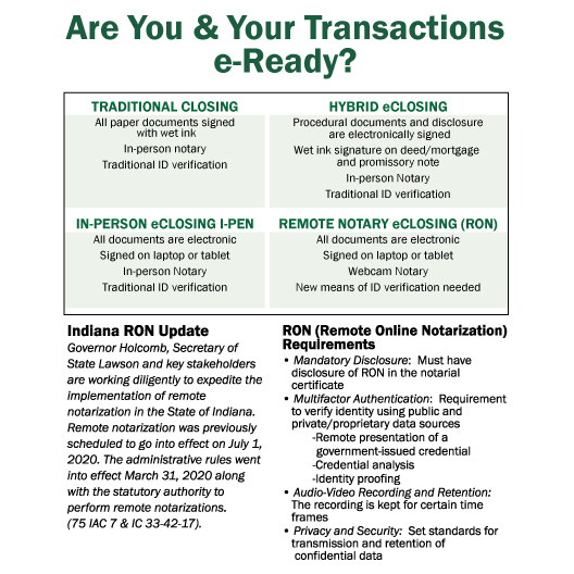 Are Your Transactions e-Ready?